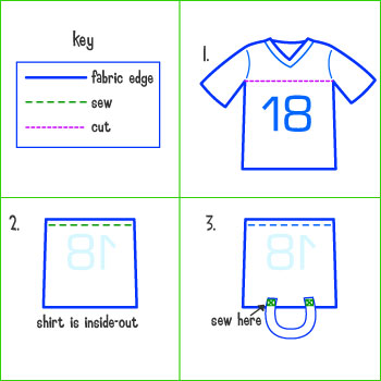 jersey instructions